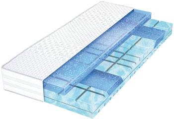 Schlaraffia Geltex 900 Bultex Matratze 90x200 cm - Warum ist Schlaf wichtig?